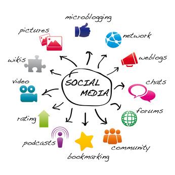 Social Media- © Arco - Fotolia.com
